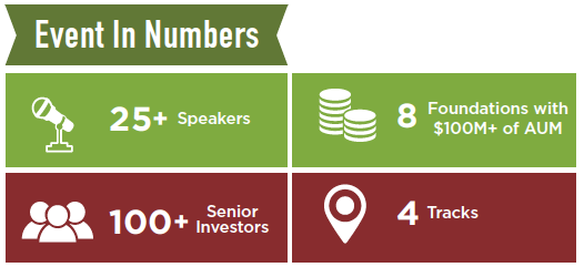 25+ Speakers, 100+ Senior Investors, 8 Foundations with $100M+ of AUM, 4 Tracks